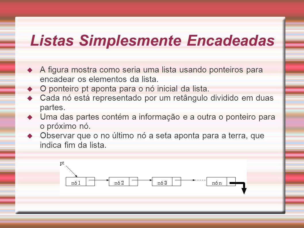 Listas Simplesmente Encadeadas A figura mostra como seria uma lista usando ponteiros para encadear os elementos da lista. O ponteiro pt aponta para o