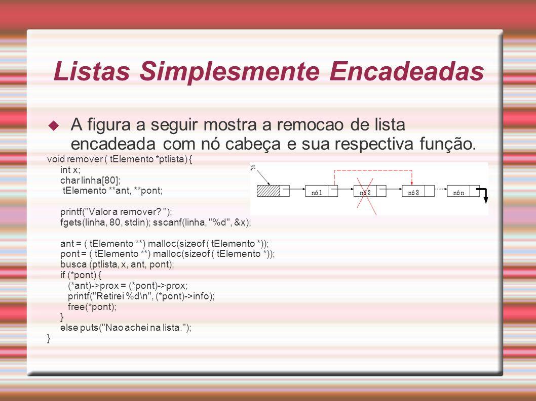 Listas Simplesmente Encadeadas O algoritmo de inserção tem o seguinte código: void inserir ( tElemento *ptlista) { tElemento *pt, /* ponteiro para o novo no a inserir */ **ant, /* ponteiro para ponteiro na lista */ **pont; /* ponteiro para ponteiro do no anterior */ int x; char linha[80]; printf( Valor a inserir.