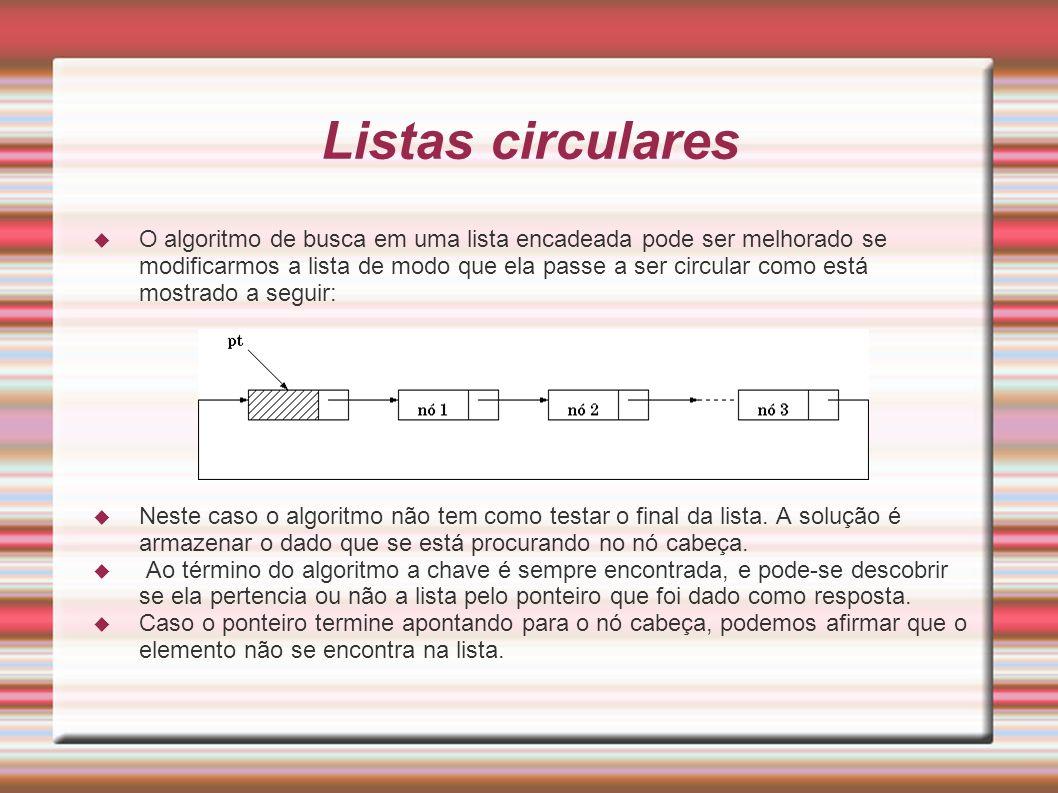 Listas circulares O algoritmo de busca em uma lista encadeada pode ser melhorado se modificarmos a lista de modo que ela passe a ser circular como est