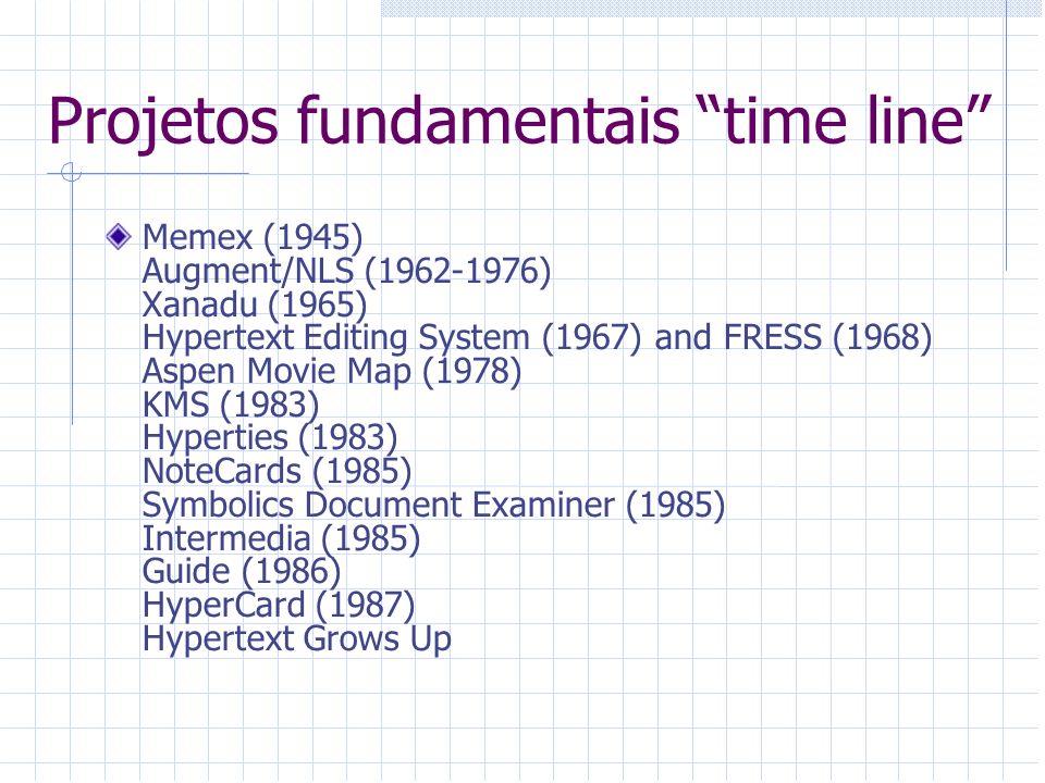 Projetos fundamentais time line Memex (1945) Augment/NLS (1962-1976) Xanadu (1965) Hypertext Editing System (1967) and FRESS (1968) Aspen Movie Map (1