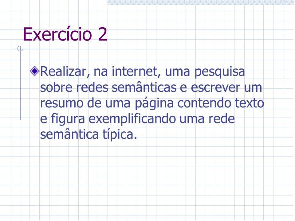 Exercício 2 Realizar, na internet, uma pesquisa sobre redes semânticas e escrever um resumo de uma página contendo texto e figura exemplificando uma r