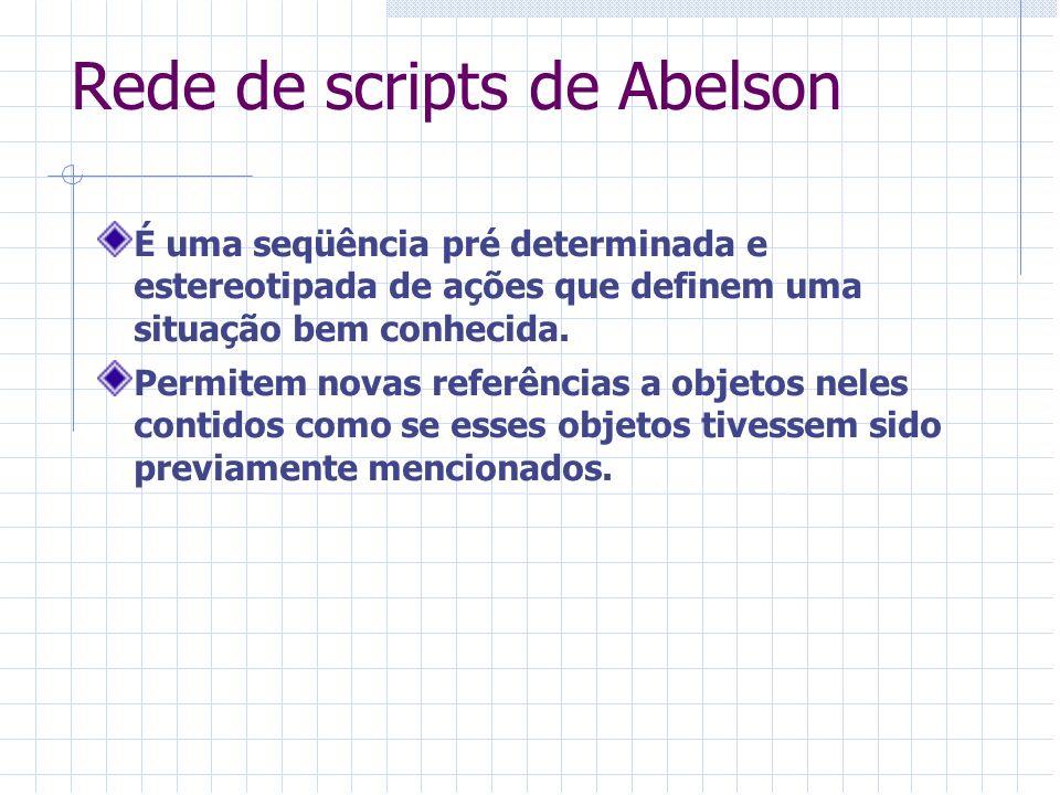 Rede de scripts de Abelson É uma seqüência pré determinada e estereotipada de ações que definem uma situação bem conhecida. Permitem novas referências