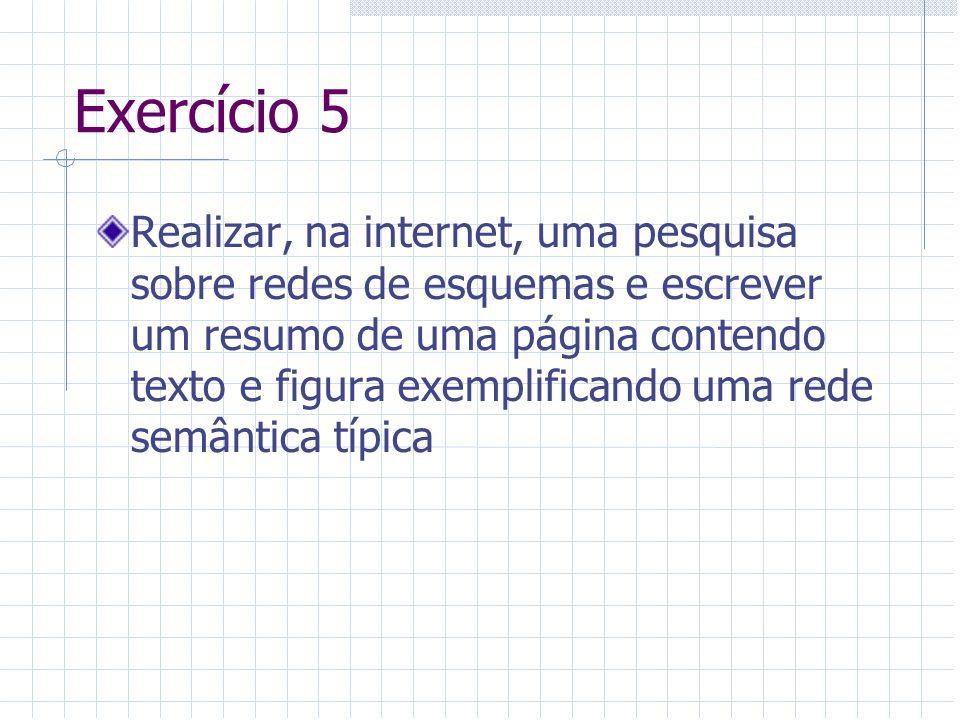 Exercício 5 Realizar, na internet, uma pesquisa sobre redes de esquemas e escrever um resumo de uma página contendo texto e figura exemplificando uma