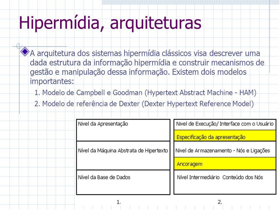Hipermídia, arquiteturas A arquitetura dos sistemas hipermídia clássicos visa descrever uma dada estrutura da informação hipermídia e construir mecani