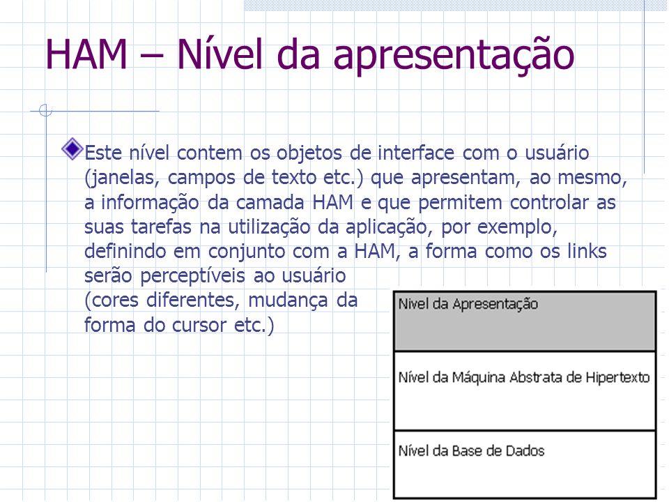 HAM – Nível da apresentação Este nível contem os objetos de interface com o usuário (janelas, campos de texto etc.) que apresentam, ao mesmo, a inform