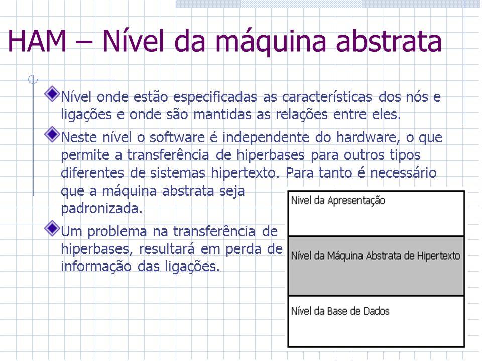 HAM – Nível da máquina abstrata Nível onde estão especificadas as características dos nós e ligações e onde são mantidas as relações entre eles. Neste