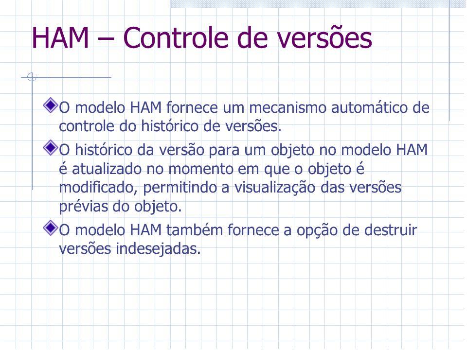 HAM – Controle de versões O modelo HAM fornece um mecanismo automático de controle do histórico de versões. O histórico da versão para um objeto no mo