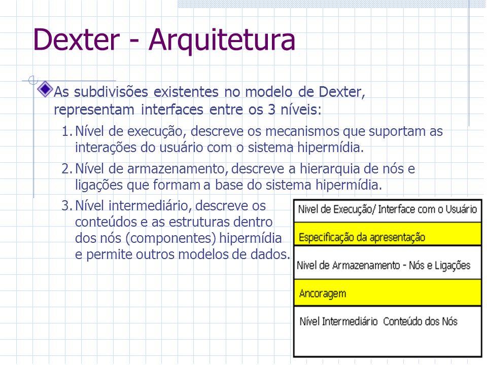 Dexter - Arquitetura As subdivisões existentes no modelo de Dexter, representam interfaces entre os 3 níveis: 1.Nível de execução, descreve os mecanis