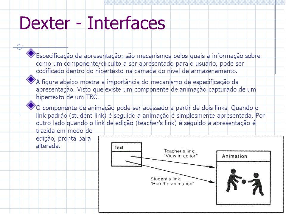 Dexter - Interfaces A interface de Ancoragem fornece um mecanismo de endereçamento dos itens dentro do conteúdo e serve, por exemplo, para suportar a expansão dos links não somente entre documentos, mas também de caracteres de um documento para caracteres de outro.