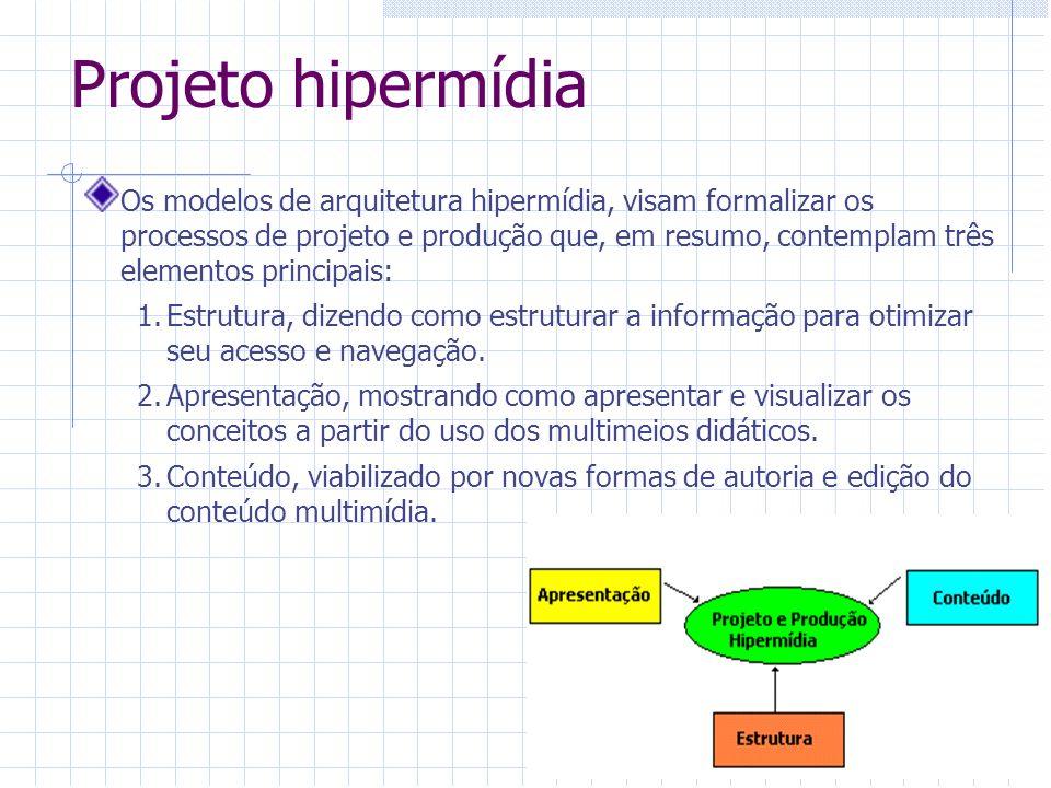 Projeto hipermídia Os modelos de arquitetura hipermídia, visam formalizar os processos de projeto e produção que, em resumo, contemplam três elementos