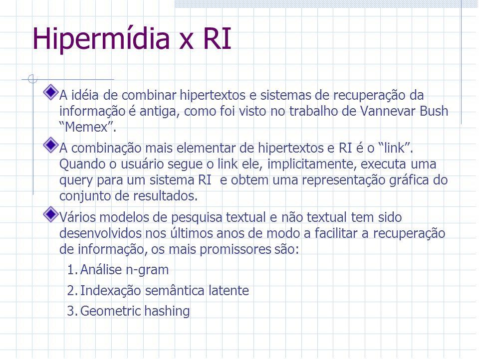 Hipermídia x RI A idéia de combinar hipertextos e sistemas de recuperação da informação é antiga, como foi visto no trabalho de Vannevar Bush Memex. A