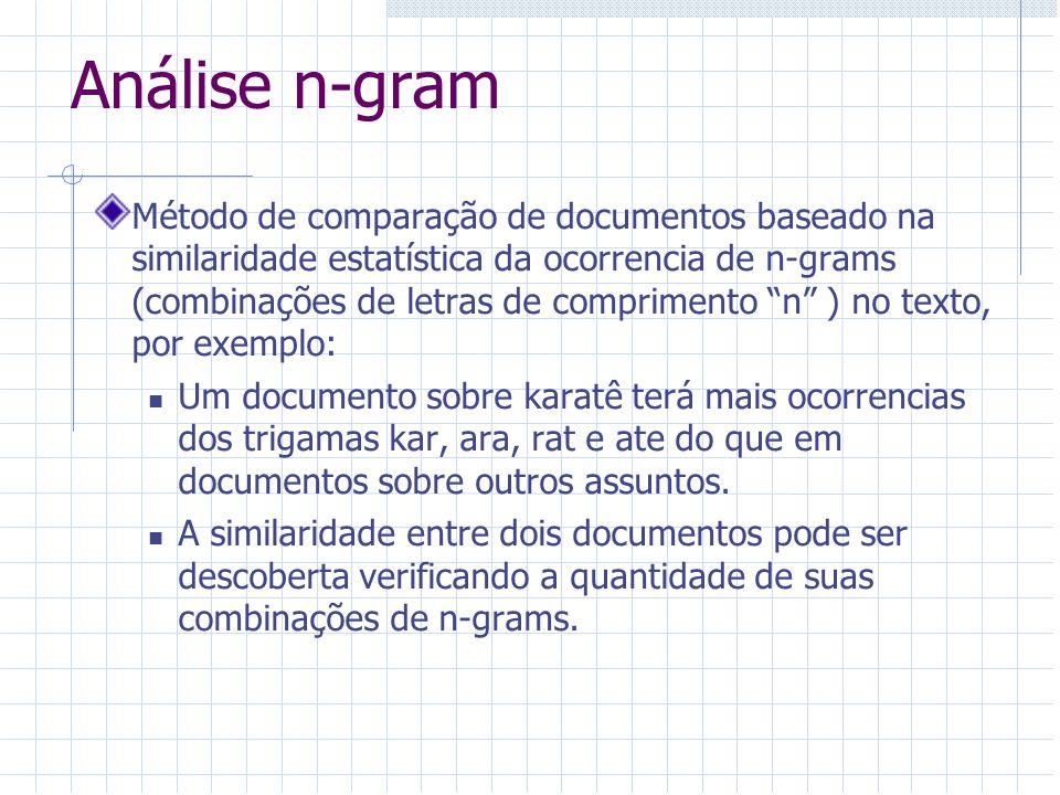 Análise n-gram Método de comparação de documentos baseado na similaridade estatística da ocorrencia de n-grams (combinações de letras de comprimento n