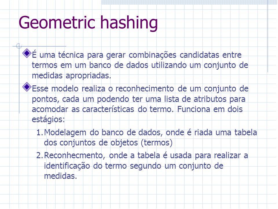 Geometric hashing É uma técnica para gerar combinações candidatas entre termos em um banco de dados utilizando um conjunto de medidas apropriadas. Ess