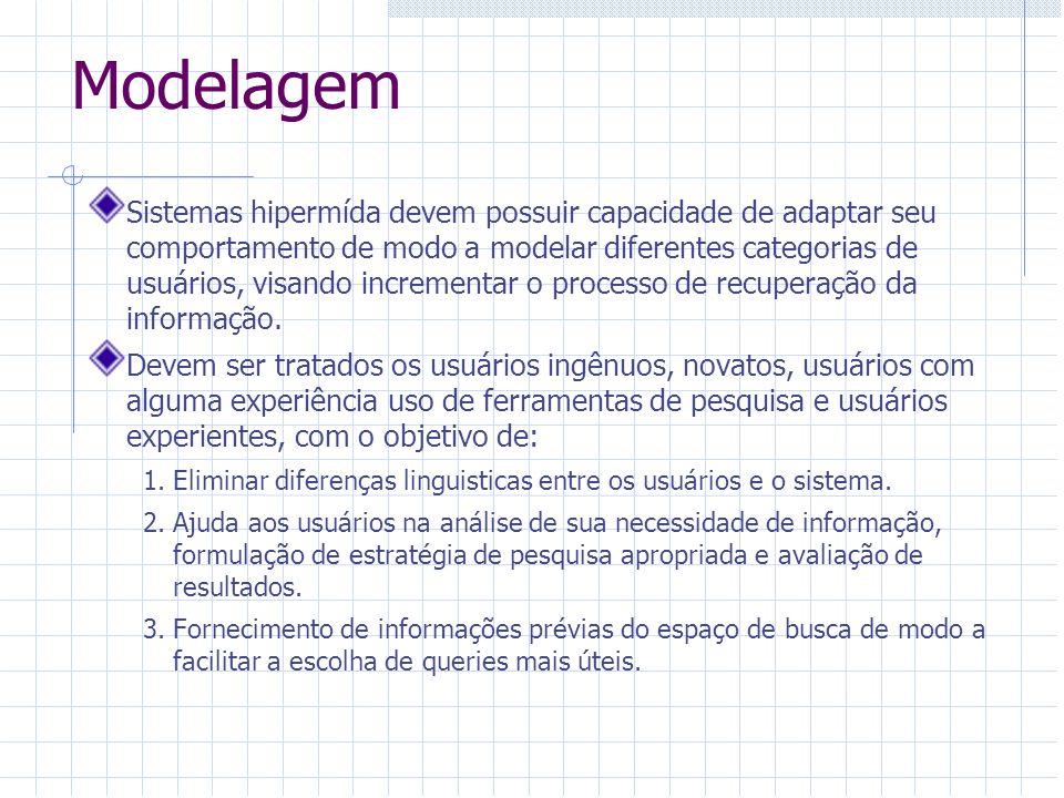 Modelagem Sistemas hipermída devem possuir capacidade de adaptar seu comportamento de modo a modelar diferentes categorias de usuários, visando increm