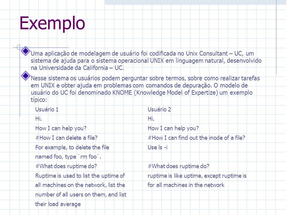 Exemplo Uma aplicação de modelagem de usuário foi codificada no Unix Consultant – UC, um sistema de ajuda para o sistema operacional UNIX em linguagem