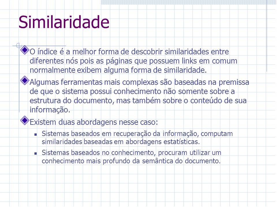 Similaridade O índice é a melhor forma de descobrir similaridades entre diferentes nós pois as páginas que possuem links em comum normalmente exibem a