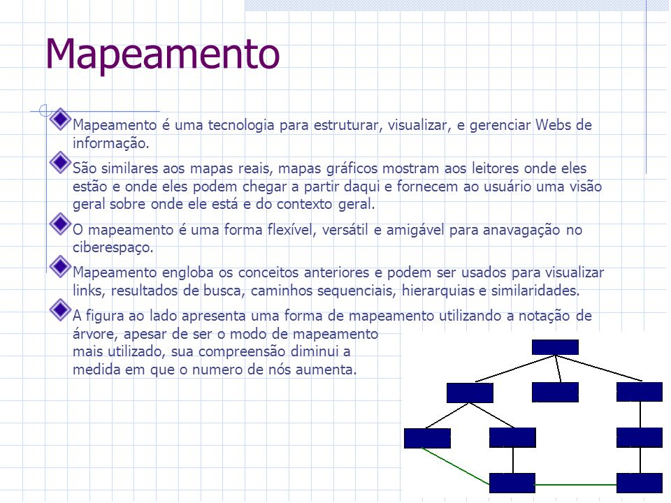 Mapeamento Mapeamento é uma tecnologia para estruturar, visualizar, e gerenciar Webs de informação. São similares aos mapas reais, mapas gráficos most