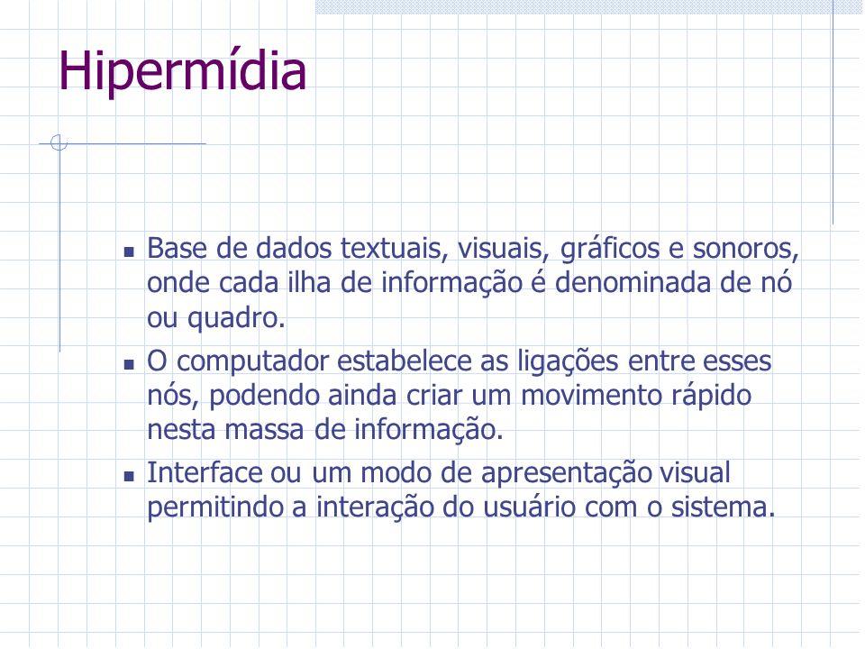 Hipermídia Base de dados textuais, visuais, gráficos e sonoros, onde cada ilha de informação é denominada de nó ou quadro. O computador estabelece as
