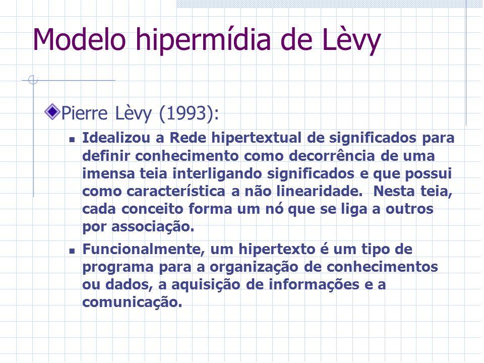 Projetos fundamentais time line Memex (1945) Augment/NLS (1962-1976) Xanadu (1965) Hypertext Editing System (1967) and FRESS (1968) Aspen Movie Map (1978) KMS (1983) Hyperties (1983) NoteCards (1985) Symbolics Document Examiner (1985) Intermedia (1985) Guide (1986) HyperCard (1987) Hypertext Grows Up