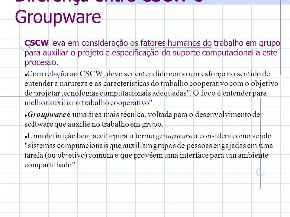 Diferença entre CSCW e Groupware CSCW leva em consideração os fatores humanos do trabalho em grupo para auxiliar o projeto e especificação do suporte computacional a este processo.