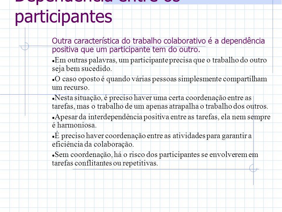 Dependência entre os participantes Outra característica do trabalho colaborativo é a dependência positiva que um participante tem do outro. Em outras