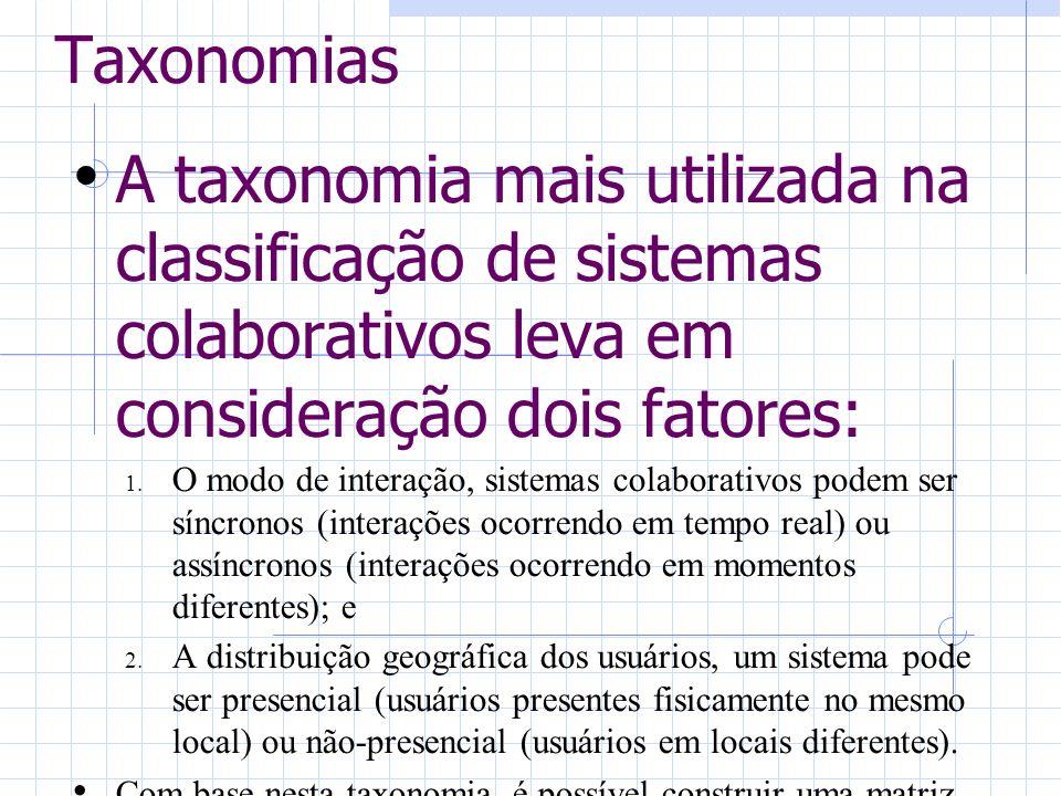Taxonomias A taxonomia mais utilizada na classificação de sistemas colaborativos leva em consideração dois fatores: 1.
