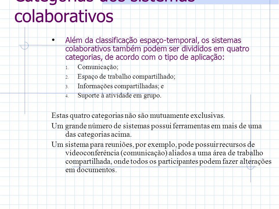 Categorias dos sistemas colaborativos Além da classificação espaço-temporal, os sistemas colaborativos também podem ser divididos em quatro categorias, de acordo com o tipo de aplicação: 1.