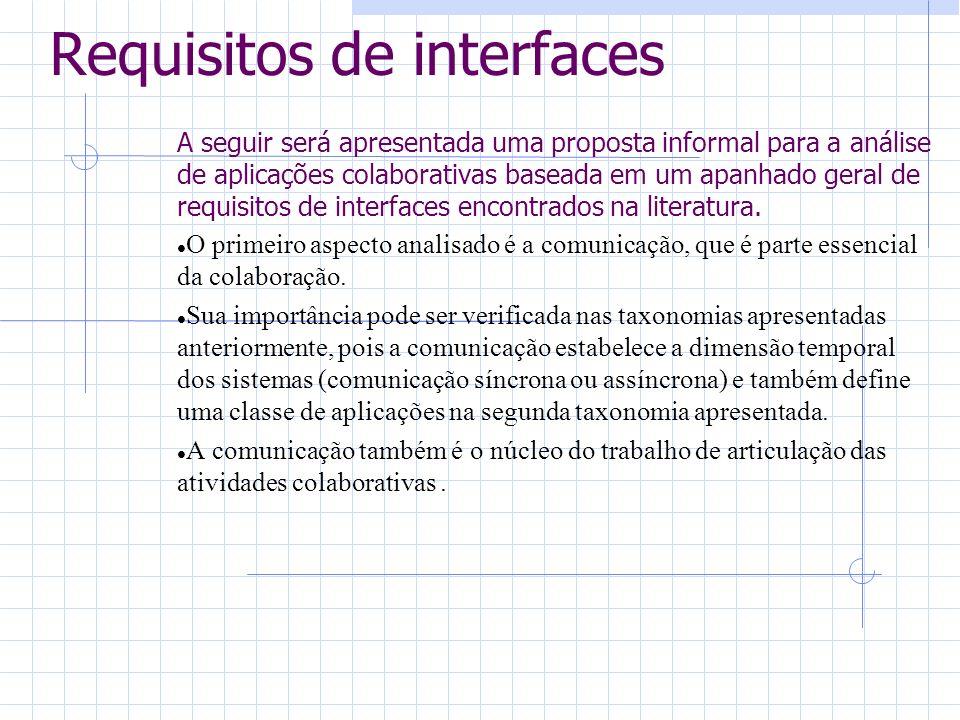 Requisitos de interfaces A seguir será apresentada uma proposta informal para a análise de aplicações colaborativas baseada em um apanhado geral de requisitos de interfaces encontrados na literatura.