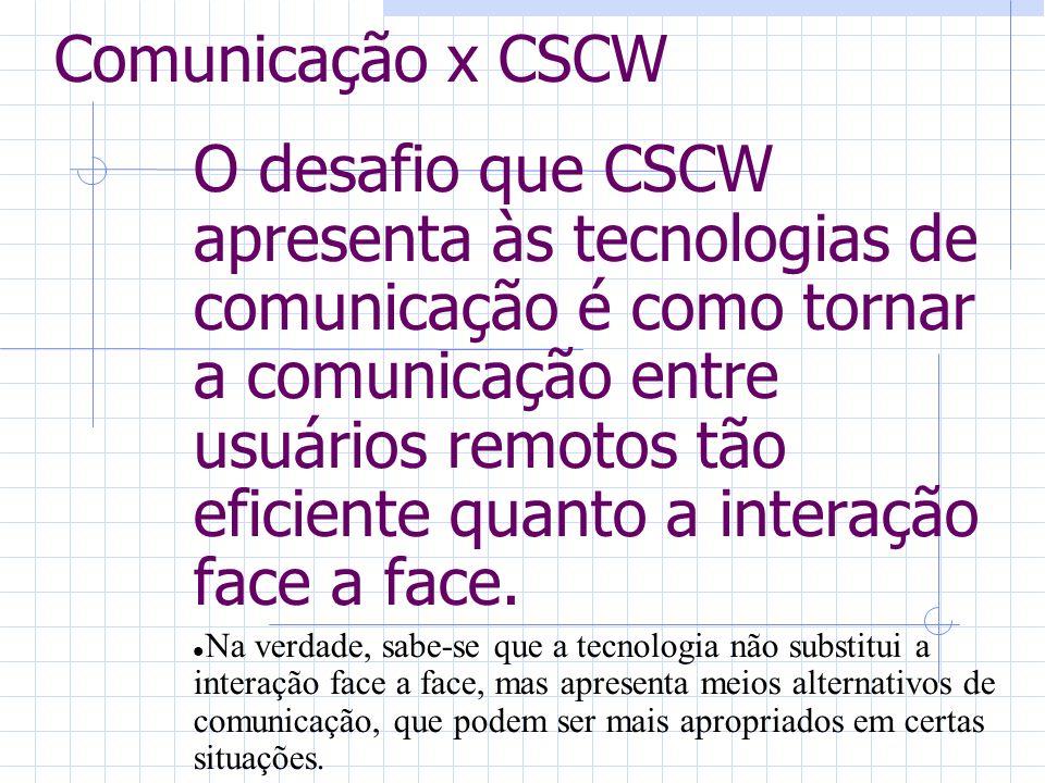 Comunicação x CSCW O desafio que CSCW apresenta às tecnologias de comunicação é como tornar a comunicação entre usuários remotos tão eficiente quanto a interação face a face.