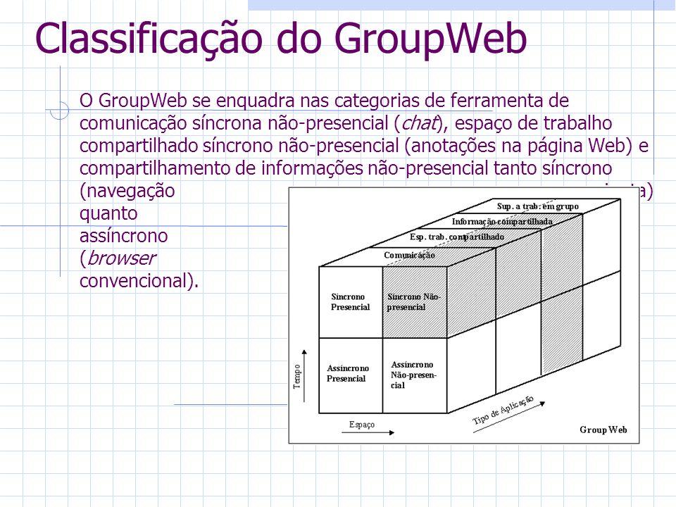 Classificação do GroupWeb O GroupWeb se enquadra nas categorias de ferramenta de comunicação síncrona não-presencial (chat), espaço de trabalho compartilhado síncrono não-presencial (anotações na página Web) e compartilhamento de informações não-presencial tanto síncrono (navegação conjunta) quanto assíncrono (browser convencional).