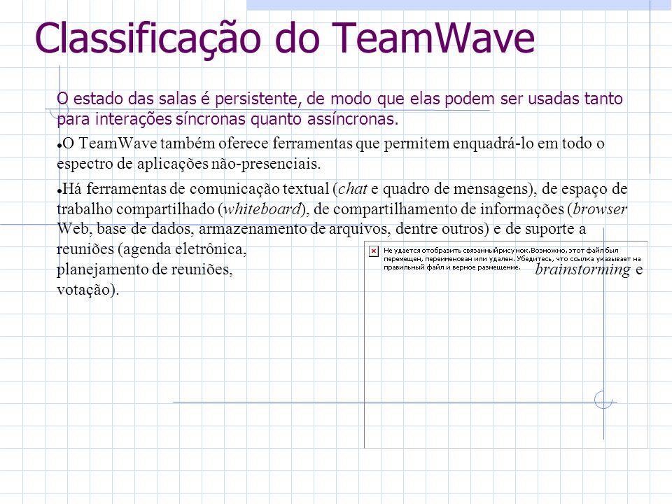 Classificação do TeamWave O estado das salas é persistente, de modo que elas podem ser usadas tanto para interações síncronas quanto assíncronas. O Te