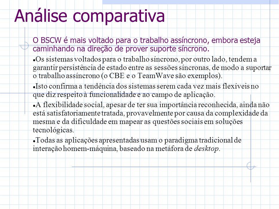 Análise comparativa O BSCW é mais voltado para o trabalho assíncrono, embora esteja caminhando na direção de prover suporte síncrono. Os sistemas volt