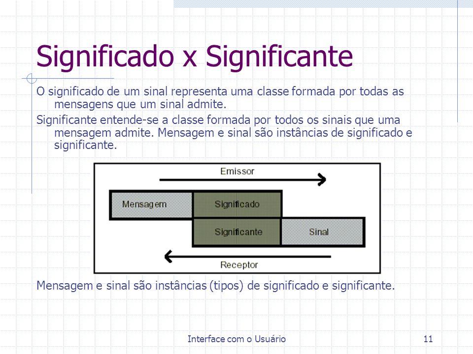 Interface com o Usuário11 Significado x Significante O significado de um sinal representa uma classe formada por todas as mensagens que um sinal admit