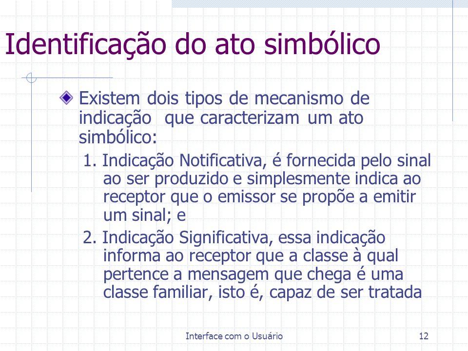 Interface com o Usuário12 Identificação do ato simbólico Existem dois tipos de mecanismo de indicação que caracterizam um ato simbólico: 1. Indicação