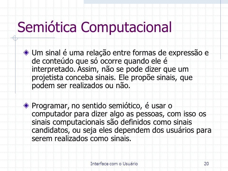 Interface com o Usuário20 Semiótica Computacional Um sinal é uma relação entre formas de expressão e de conteúdo que só ocorre quando ele é interpreta