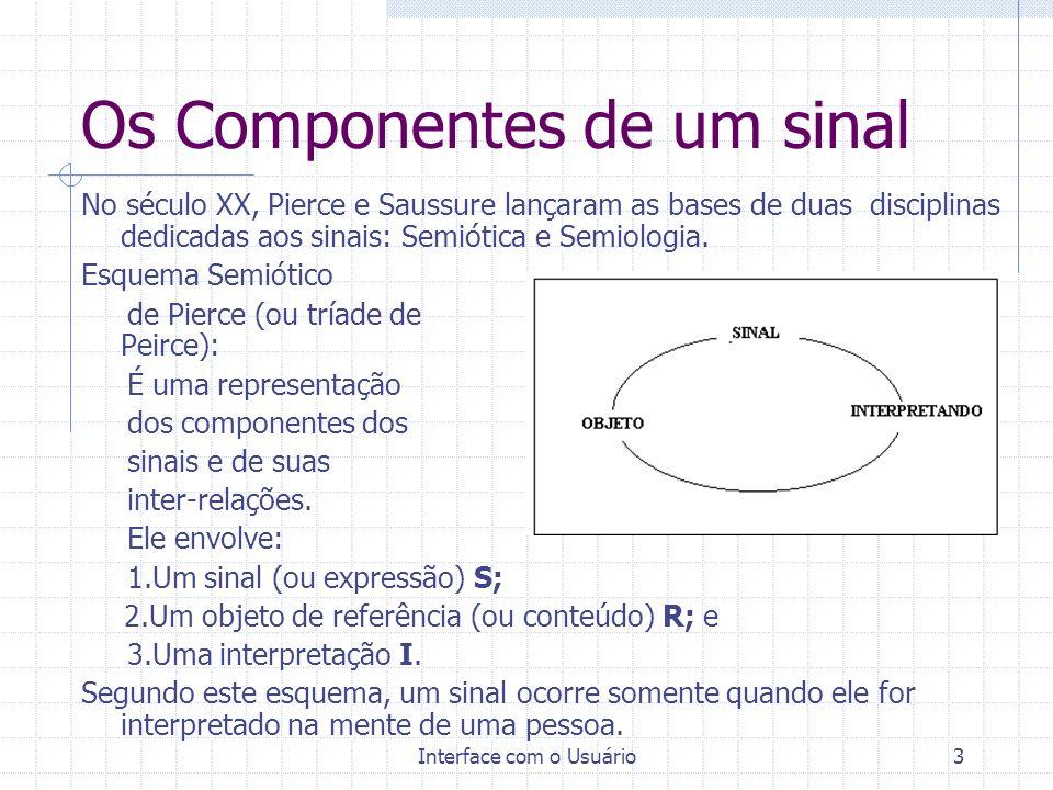 Interface com o Usuário3 Os Componentes de um sinal No século XX, Pierce e Saussure lançaram as bases de duas disciplinas dedicadas aos sinais: Semiót