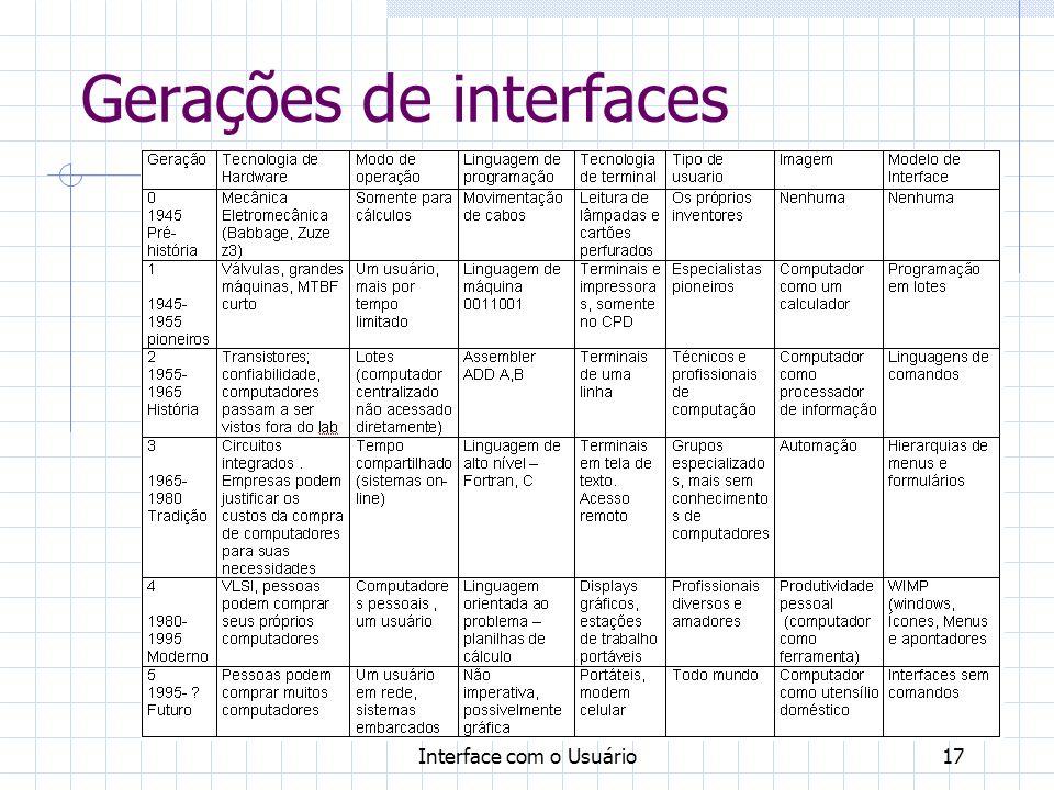 Interface com o Usuário17 Gerações de interfaces