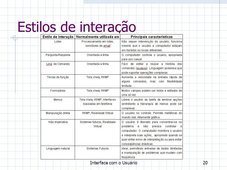 Interface com o Usuário20 Estilos de interação