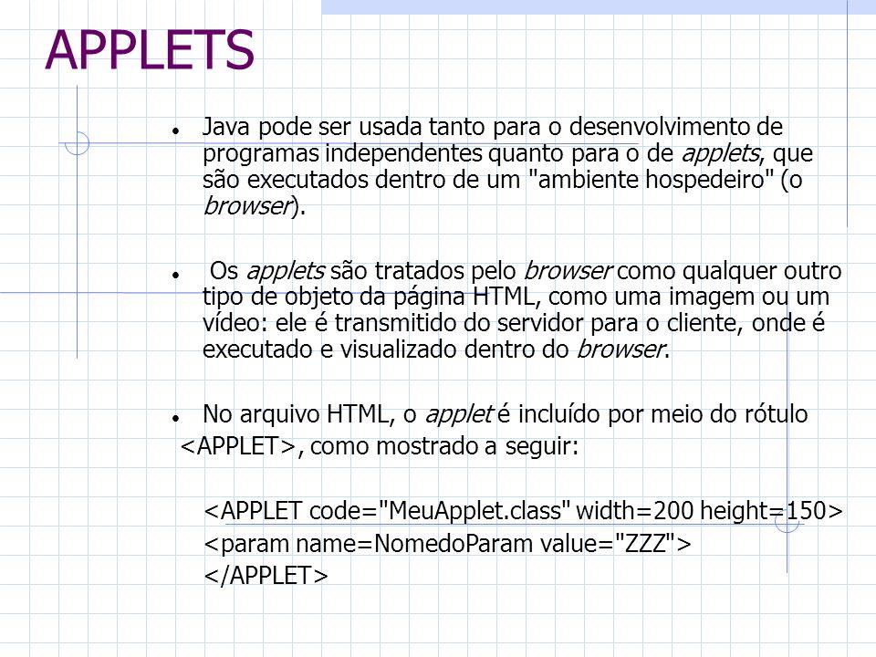 APPLETS Java pode ser usada tanto para o desenvolvimento de programas independentes quanto para o de applets, que são executados dentro de um
