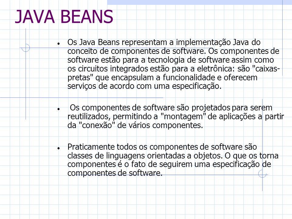 JAVA BEANS Os Java Beans representam a implementação Java do conceito de componentes de software. Os componentes de software estão para a tecnologia d