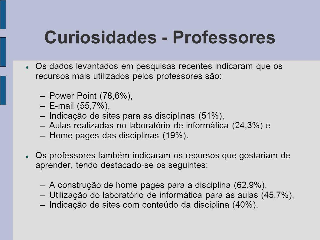 Curiosidades - Professores Os dados levantados em pesquisas recentes indicaram que os recursos mais utilizados pelos professores são: –Power Point (78