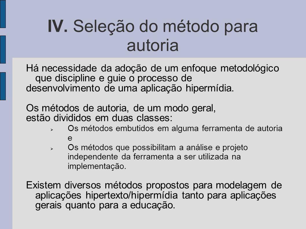 IV. Seleção do método para autoria Há necessidade da adoção de um enfoque metodológico que discipline e guie o processo de desenvolvimento de uma apli