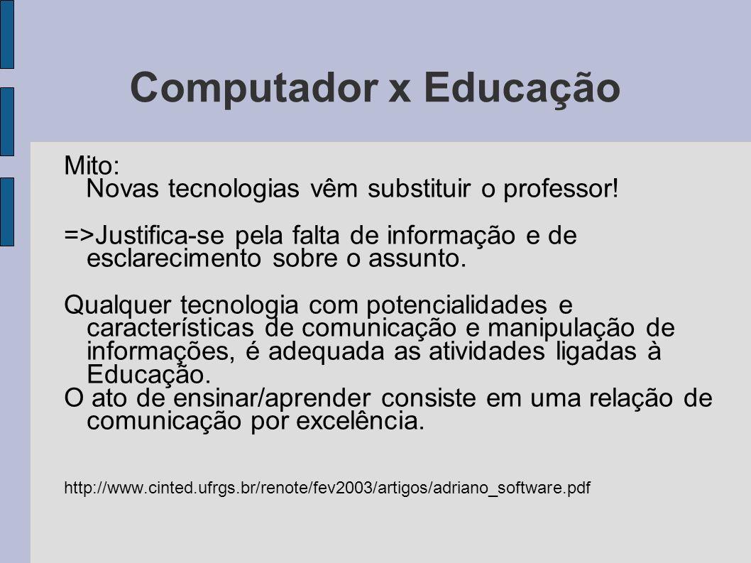 Computador x Educação Mito: Novas tecnologias vêm substituir o professor! =>Justifica-se pela falta de informação e de esclarecimento sobre o assunto.