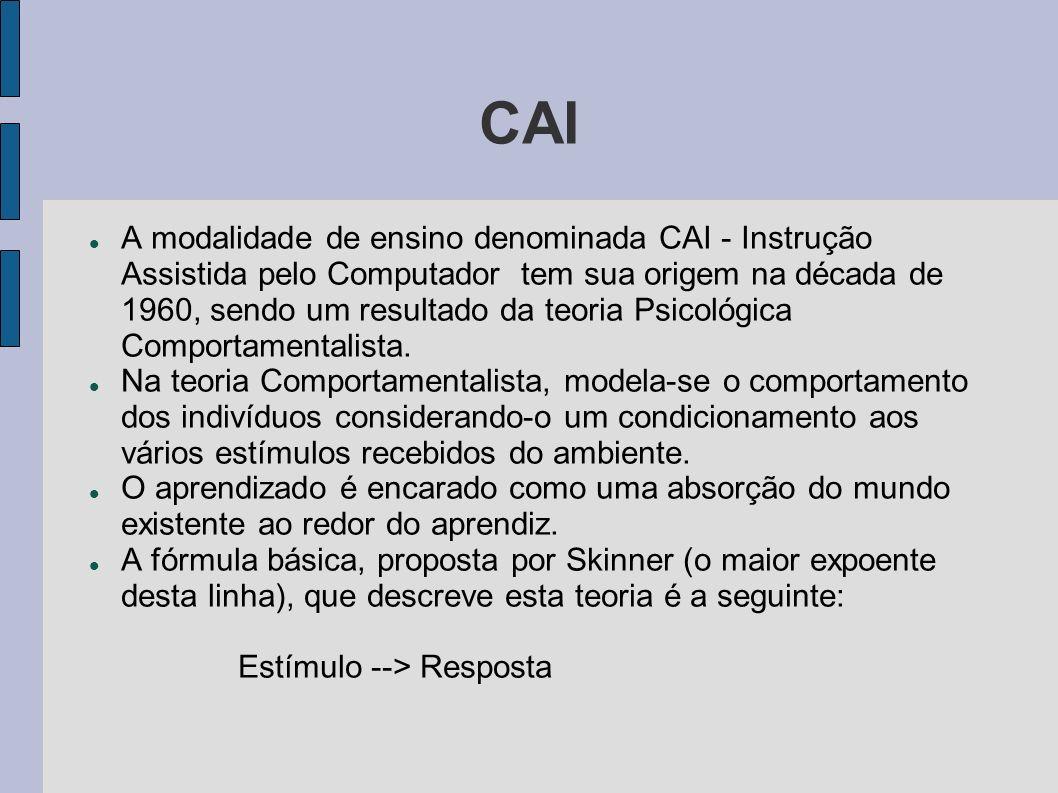CAI A modalidade de ensino denominada CAI - Instrução Assistida pelo Computador tem sua origem na década de 1960, sendo um resultado da teoria Psicoló