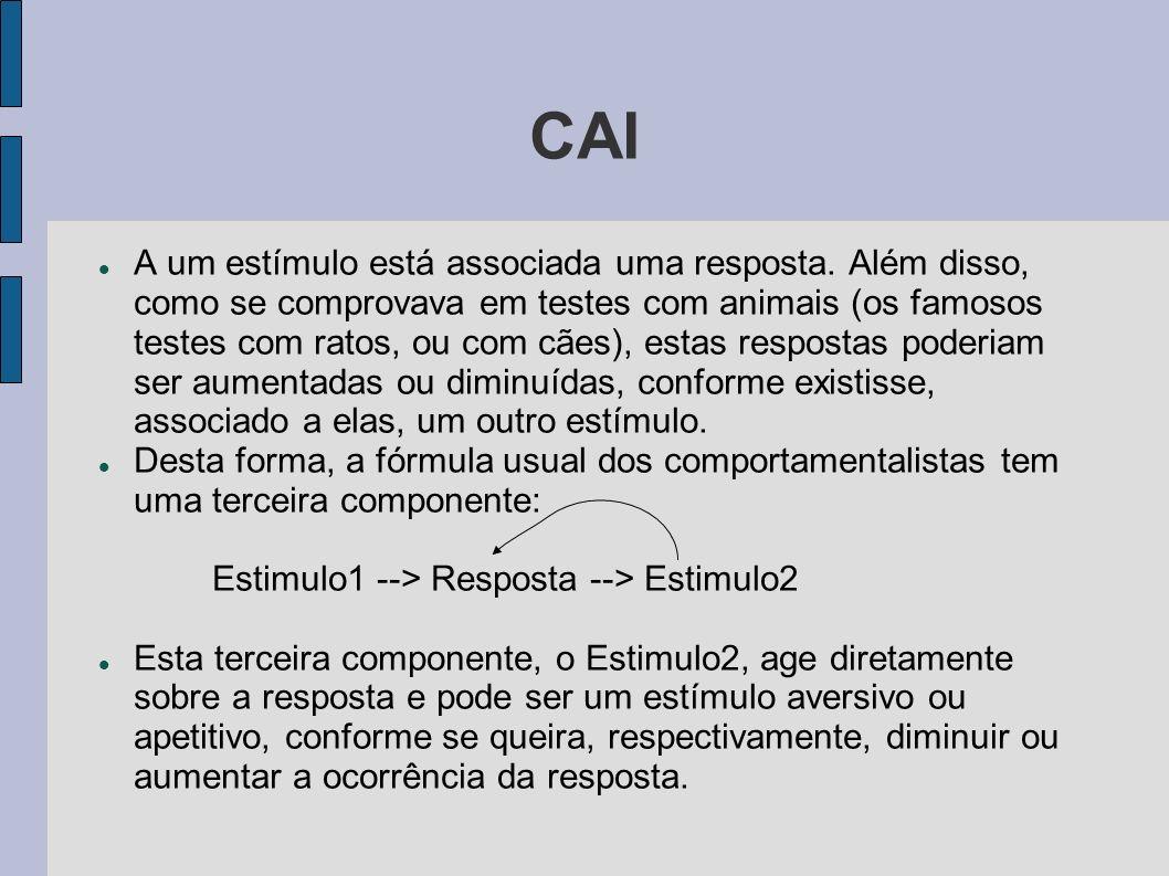 CAI A um estímulo está associada uma resposta. Além disso, como se comprovava em testes com animais (os famosos testes com ratos, ou com cães), estas