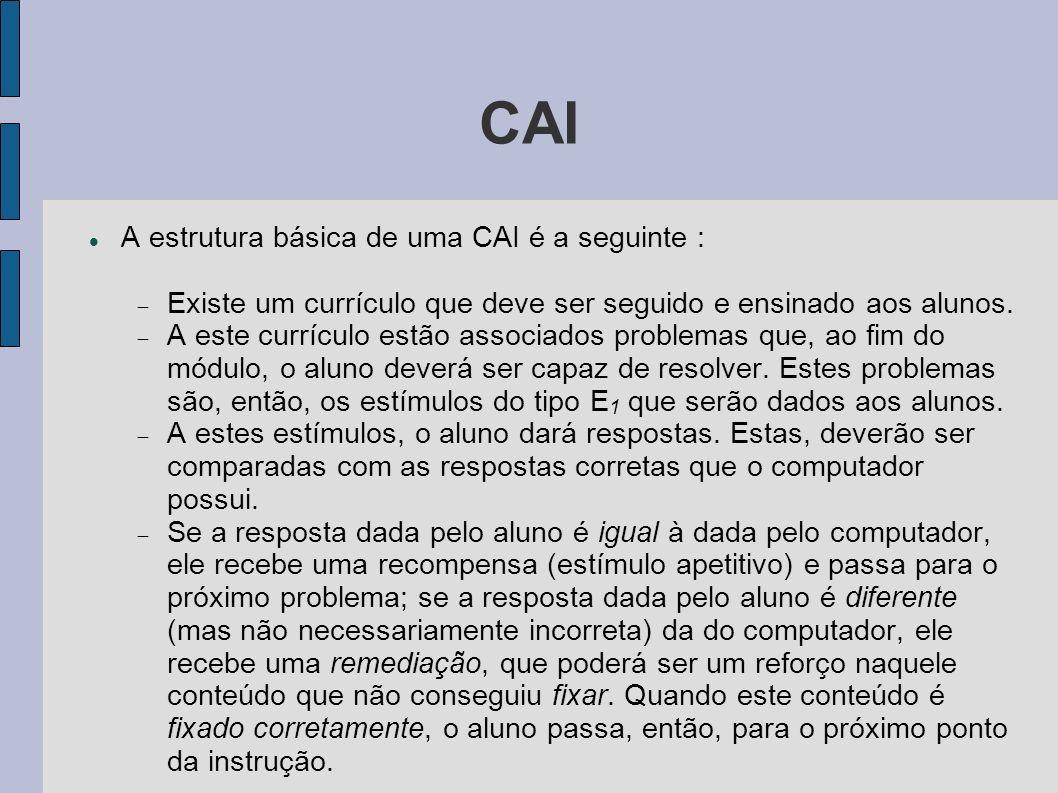CAI A estrutura básica de uma CAI é a seguinte : Existe um currículo que deve ser seguido e ensinado aos alunos. A este currículo estão associados pro