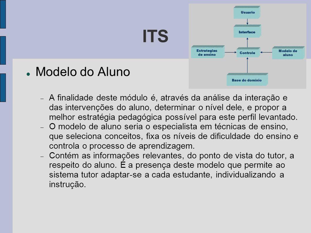 ITS Modelo do Aluno A finalidade deste módulo é, através da análise da interação e das intervenções do aluno, determinar o nível dele, e propor a melh