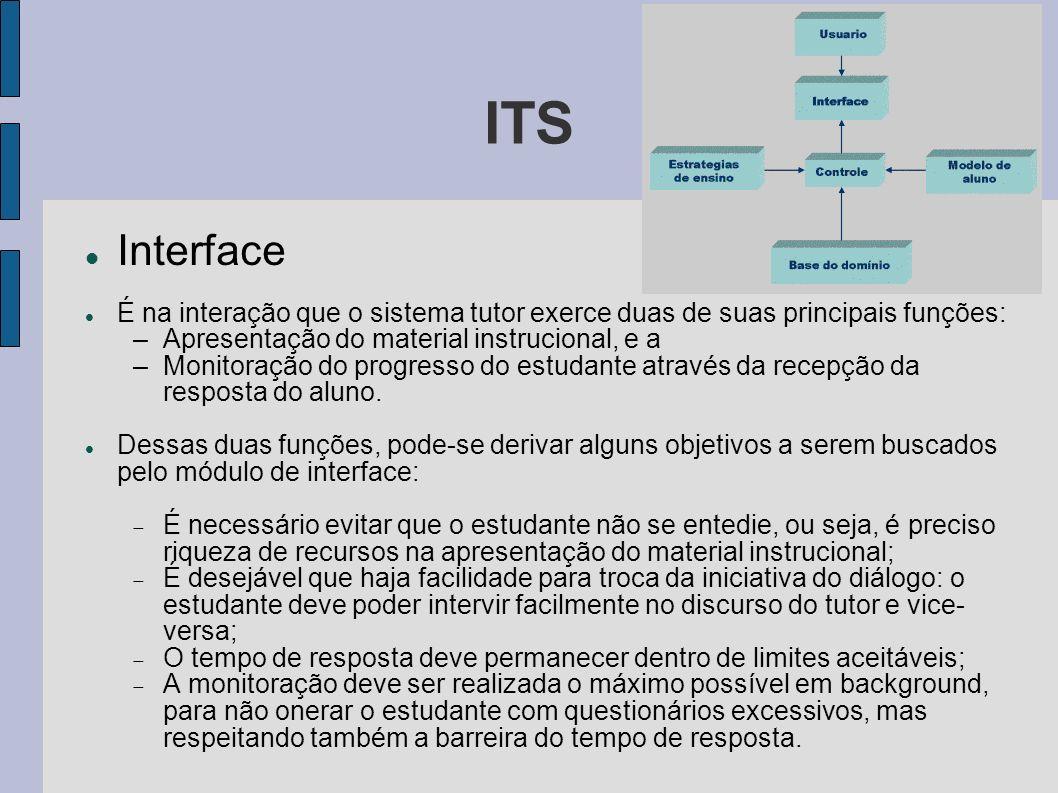 ITS Interface É na interação que o sistema tutor exerce duas de suas principais funções: –Apresentação do material instrucional, e a –Monitoração do p
