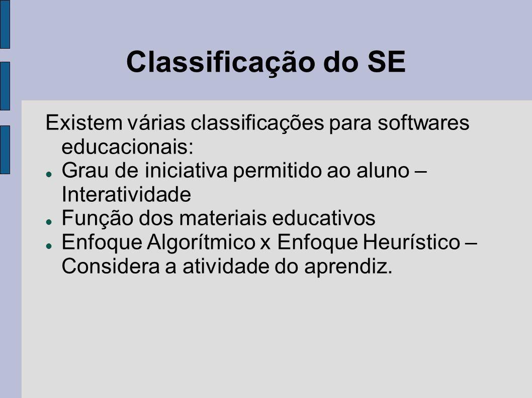 Classificação do SE Existem várias classificações para softwares educacionais: Grau de iniciativa permitido ao aluno – Interatividade Função dos mater