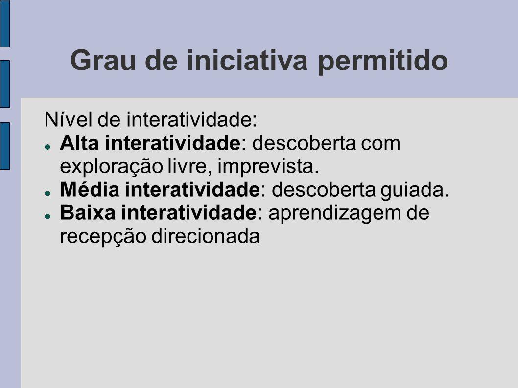 Grau de iniciativa permitido Nível de interatividade: Alta interatividade: descoberta com exploração livre, imprevista. Média interatividade: descober